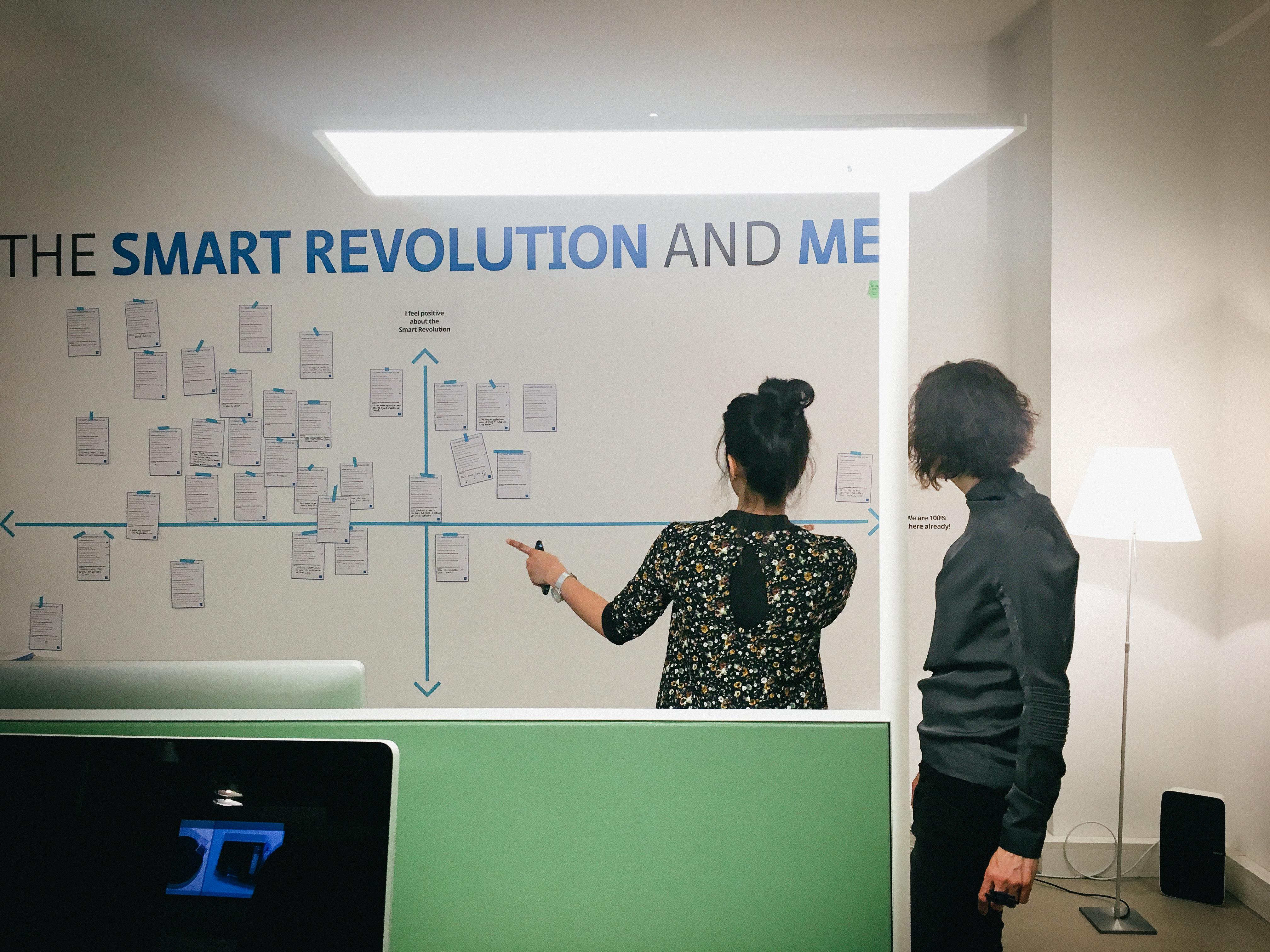 Smart Revolution Wall